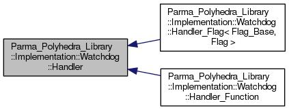 PPL: Parma_Polyhedra_Library::Implementation::Watchdog::Handler